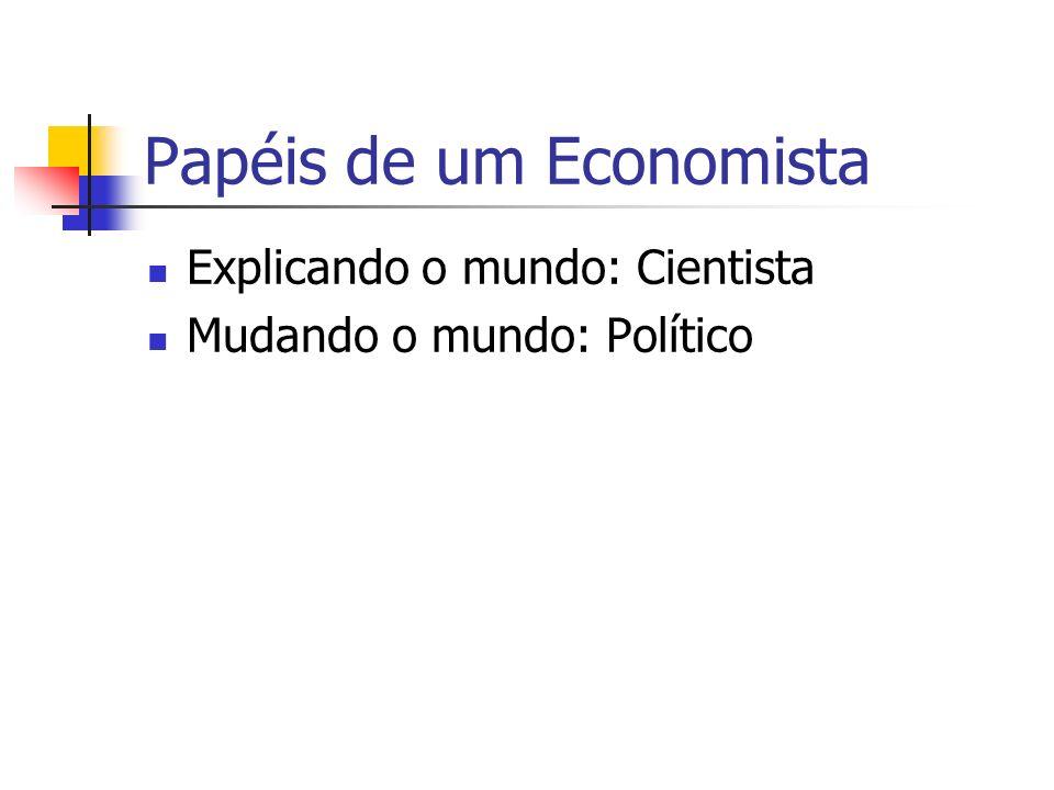 Papéis de um Economista