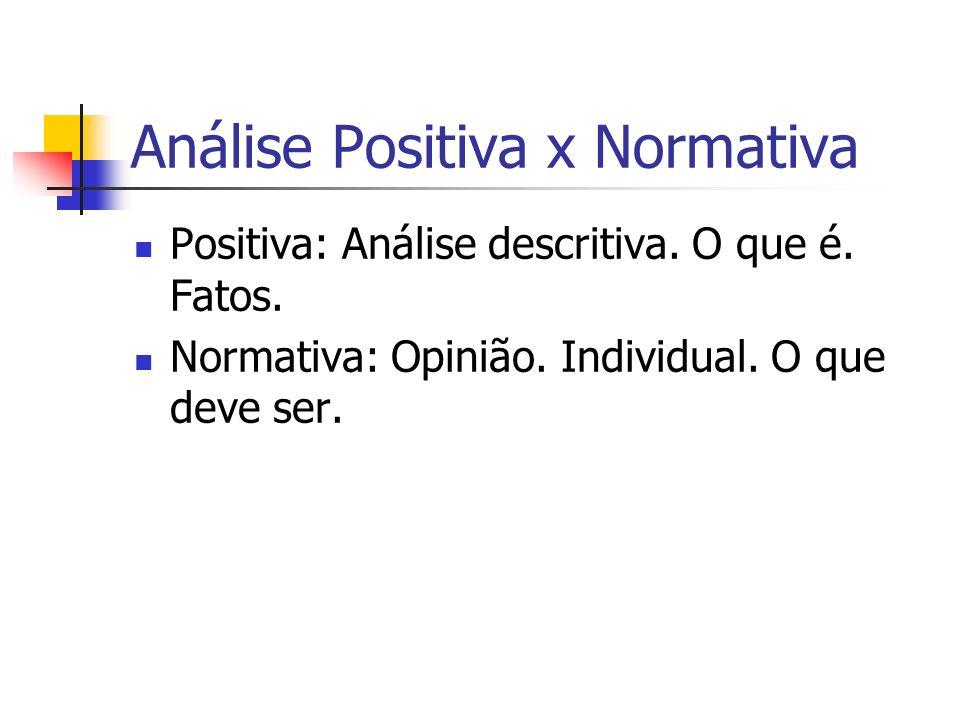 Análise Positiva x Normativa