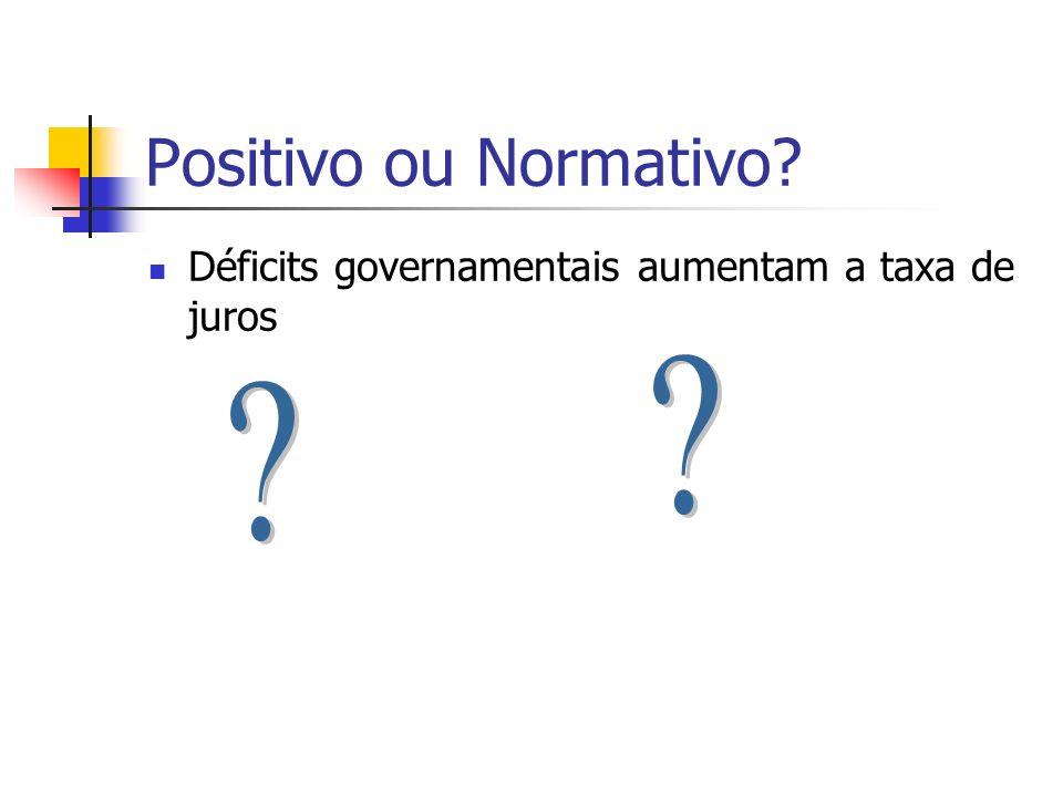 Positivo ou Normativo Déficits governamentais aumentam a taxa de juros