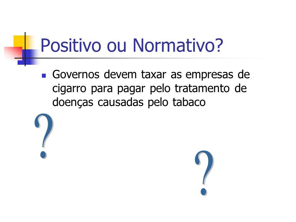 Positivo ou Normativo Governos devem taxar as empresas de cigarro para pagar pelo tratamento de doenças causadas pelo tabaco.