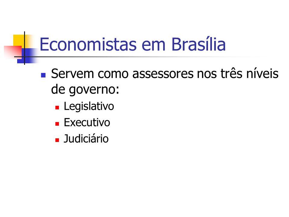 Economistas em Brasília