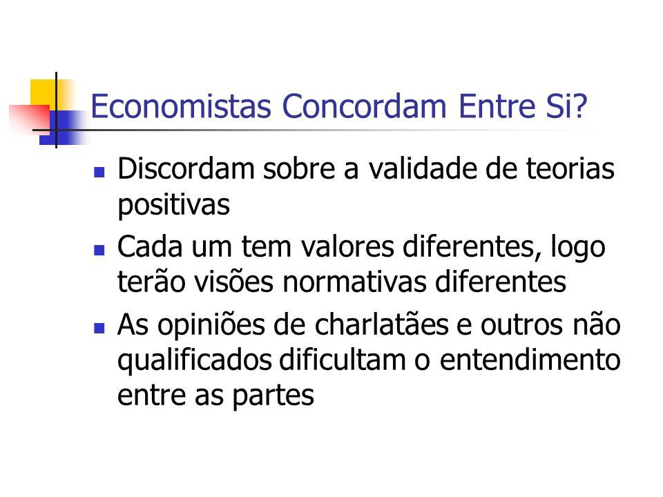 Economistas Concordam Entre Si