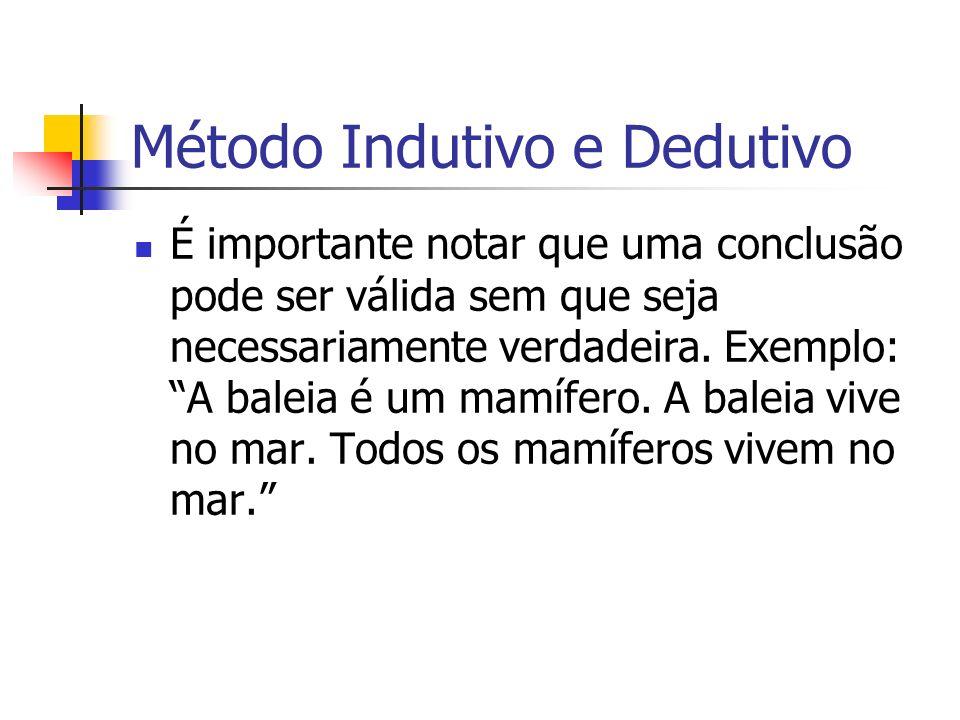 Método Indutivo e Dedutivo