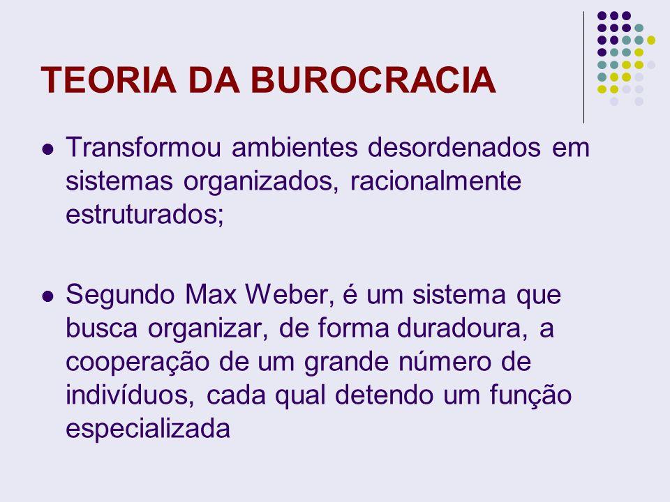 TEORIA DA BUROCRACIA Transformou ambientes desordenados em sistemas organizados, racionalmente estruturados;