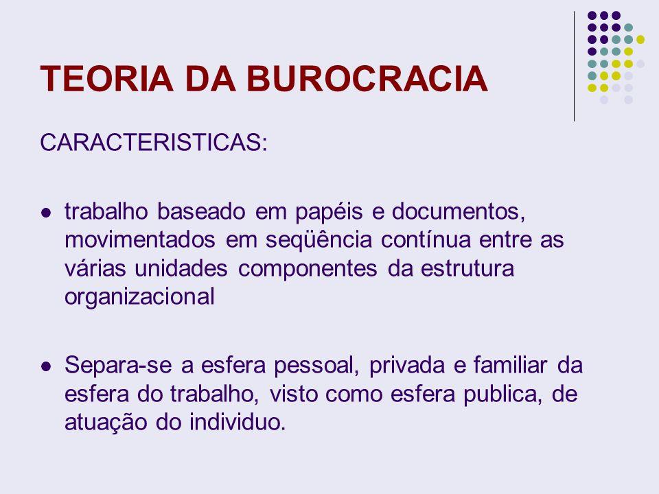 TEORIA DA BUROCRACIA CARACTERISTICAS: