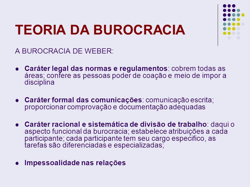 TEORIA DA BUROCRACIA A BUROCRACIA DE WEBER: