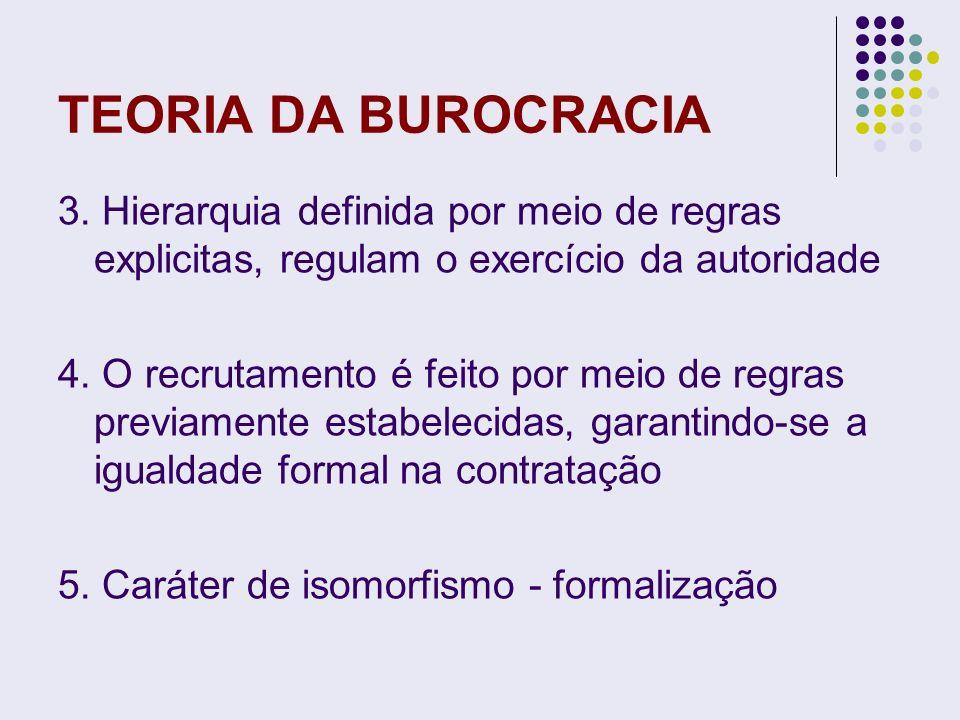 TEORIA DA BUROCRACIA 3. Hierarquia definida por meio de regras explicitas, regulam o exercício da autoridade.