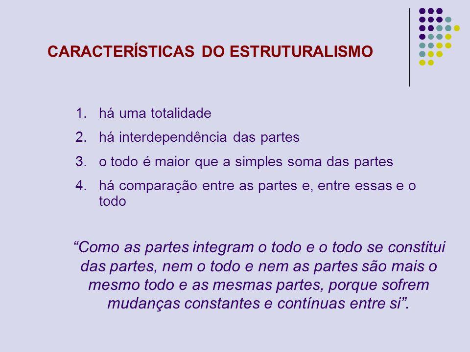 CARACTERÍSTICAS DO ESTRUTURALISMO