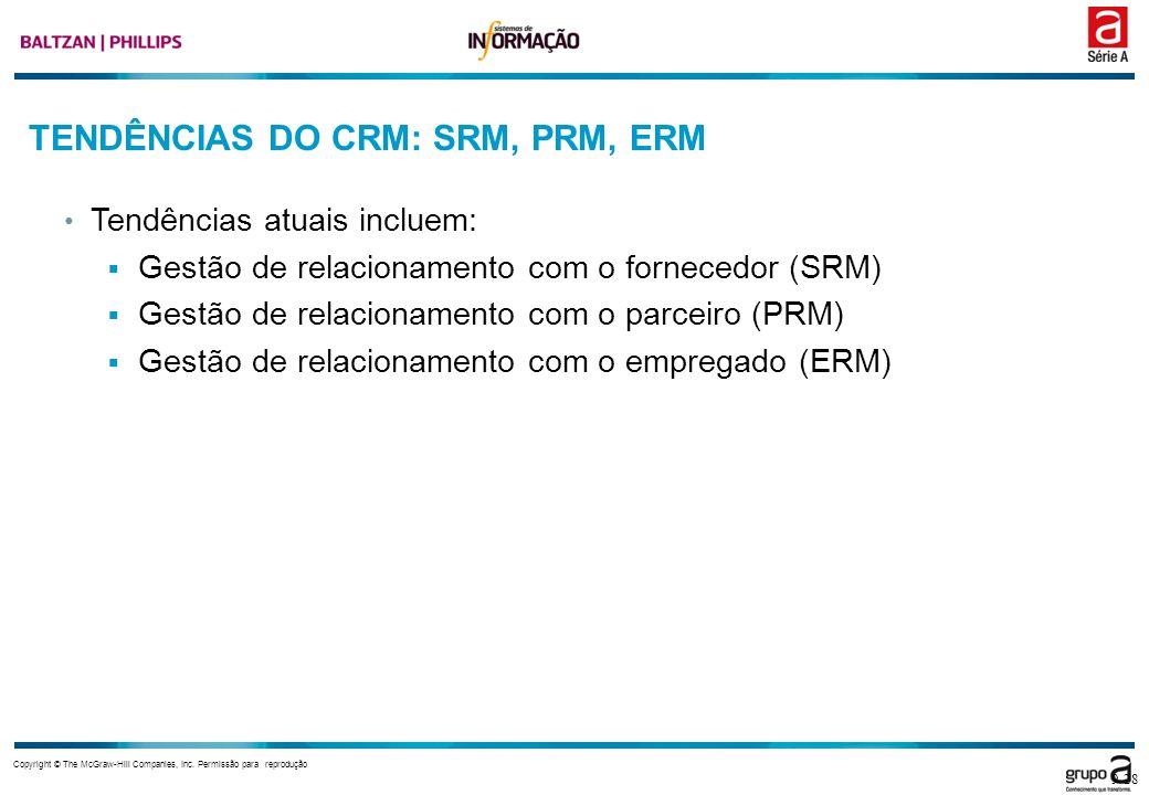 TENDÊNCIAS DO CRM: SRM, PRM, ERM