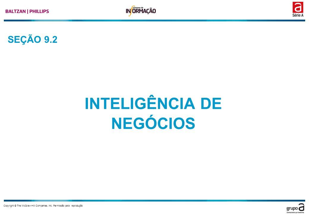 INTELIGÊNCIA DE NEGÓCIOS