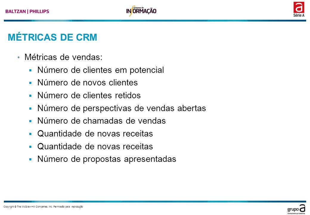 MÉTRICAS DE CRM Métricas de vendas: Número de clientes em potencial