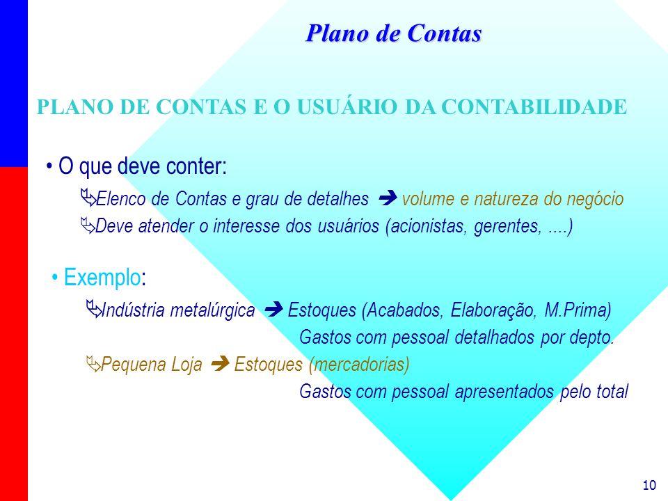 Plano de Contas O que deve conter: Exemplo:
