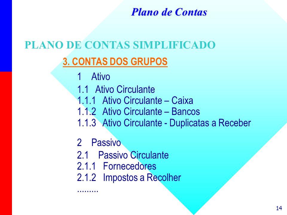 PLANO DE CONTAS SIMPLIFICADO