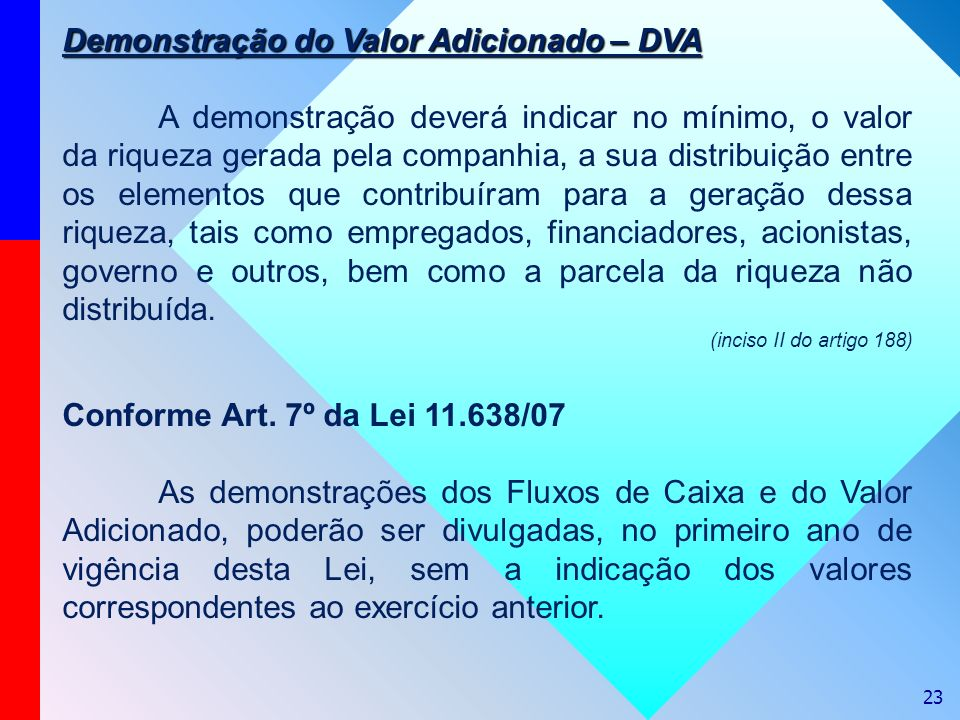 Demonstração do Valor Adicionado – DVA