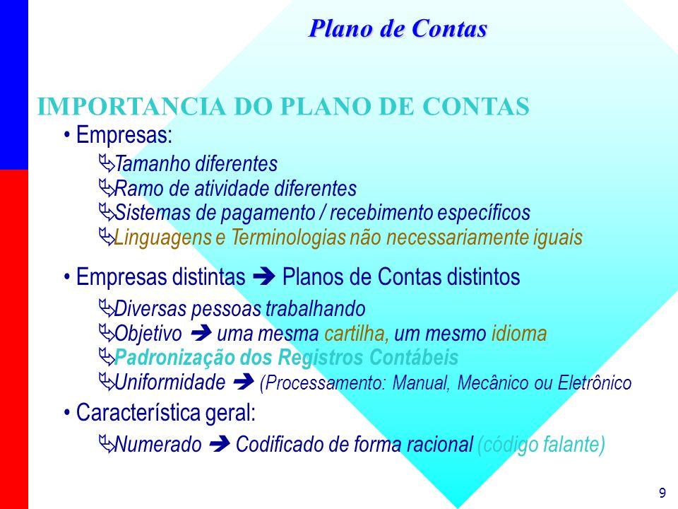 IMPORTANCIA DO PLANO DE CONTAS