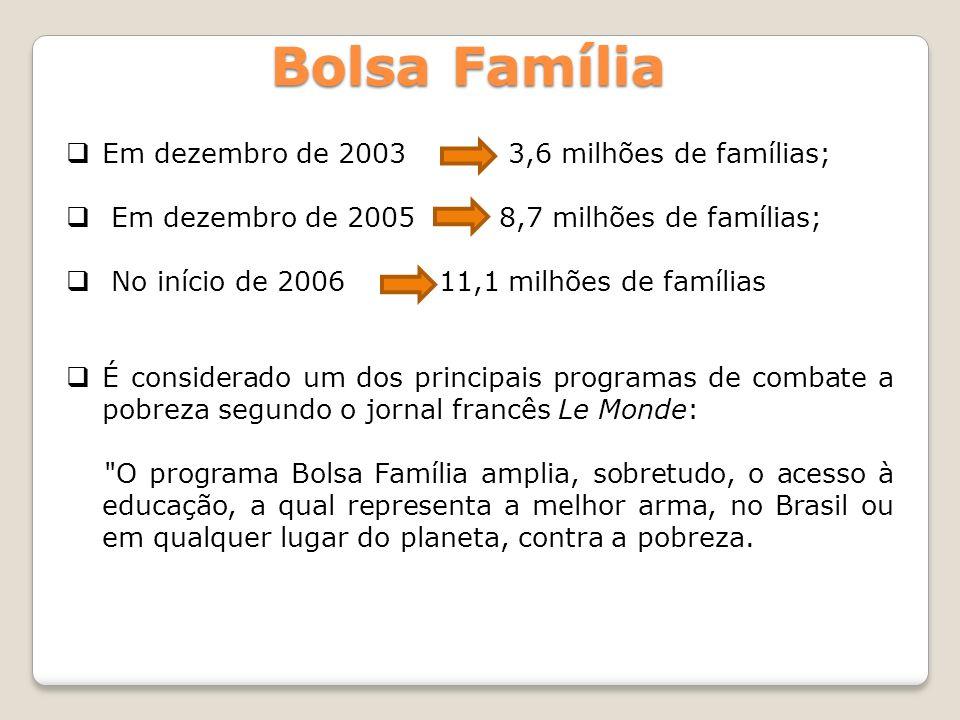 Bolsa Família Em dezembro de 2003 3,6 milhões de famílias;