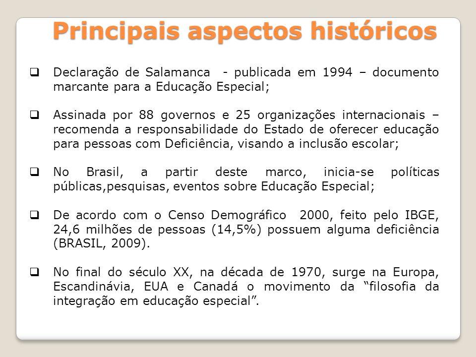 Principais aspectos históricos