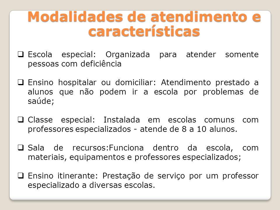 Modalidades de atendimento e características
