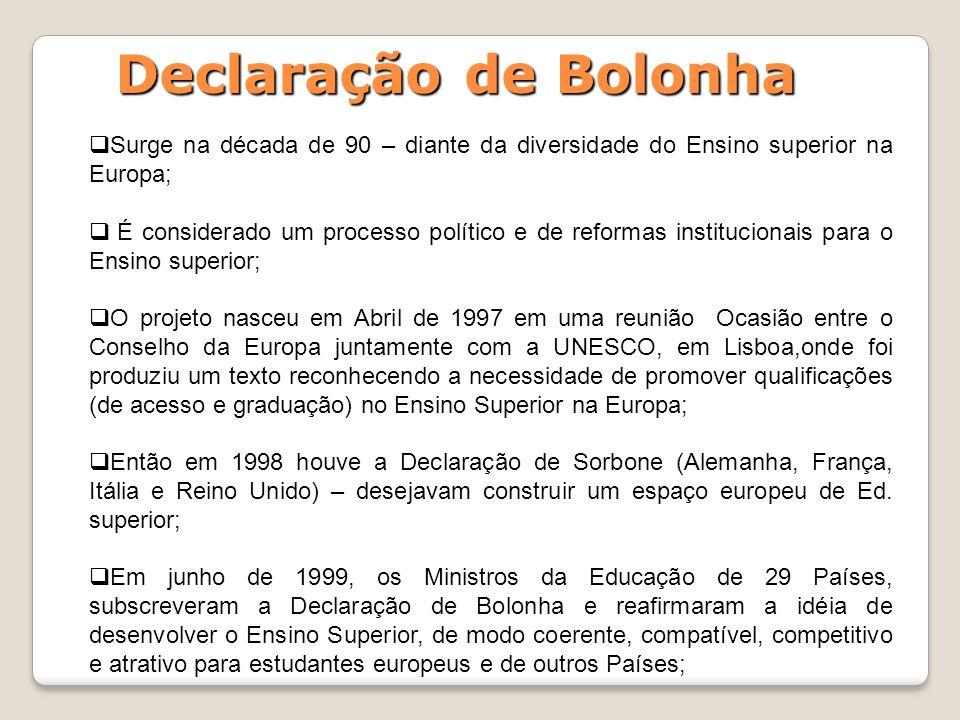 Declaração de Bolonha Surge na década de 90 – diante da diversidade do Ensino superior na Europa;