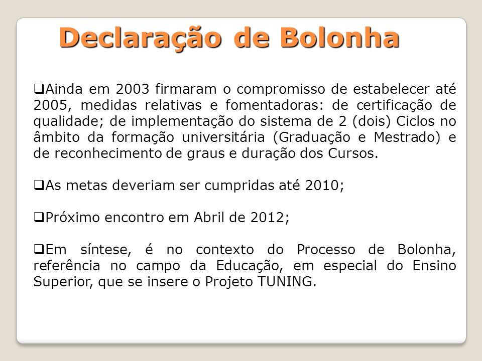 Declaração de Bolonha