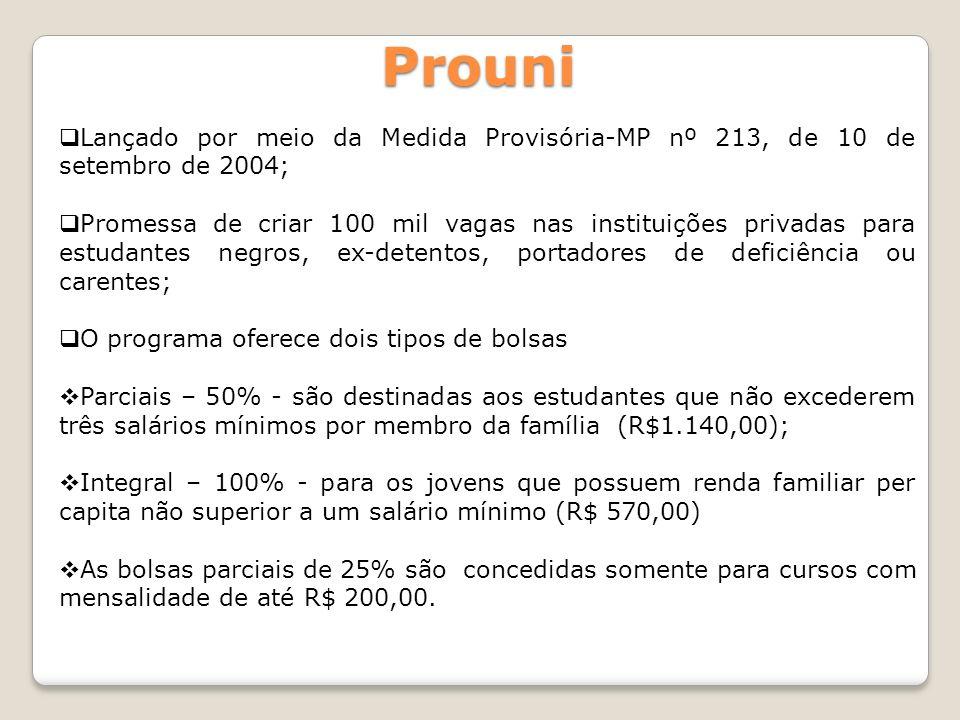ProuniLançado por meio da Medida Provisória-MP nº 213, de 10 de setembro de 2004;