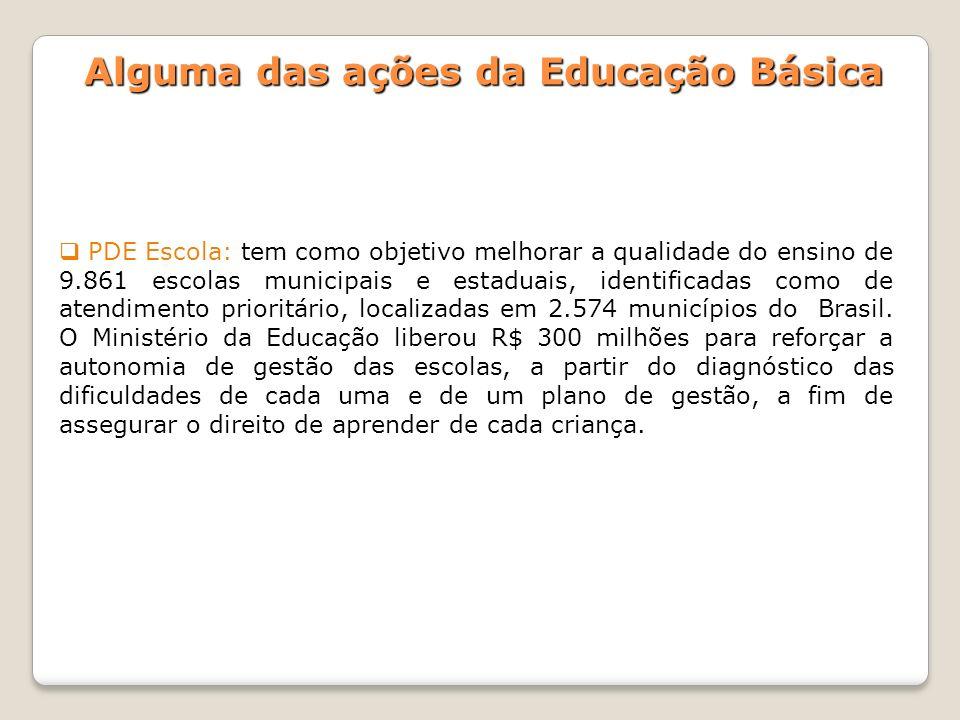 Alguma das ações da Educação Básica