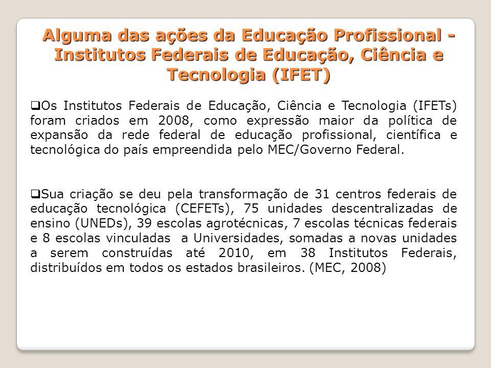 Alguma das ações da Educação Profissional -