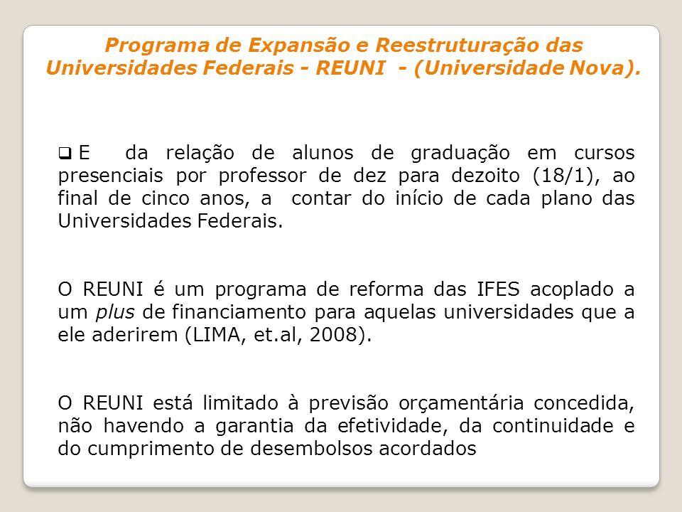 Programa de Expansão e Reestruturação das Universidades Federais - REUNI - (Universidade Nova).