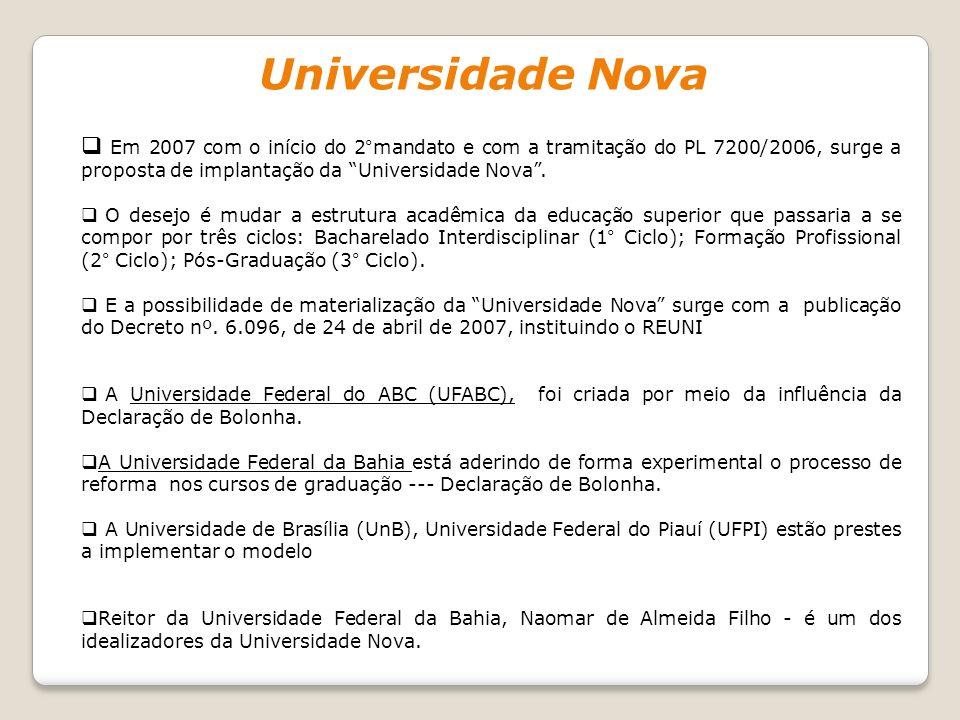 Universidade NovaEm 2007 com o início do 2°mandato e com a tramitação do PL 7200/2006, surge a proposta de implantação da Universidade Nova .