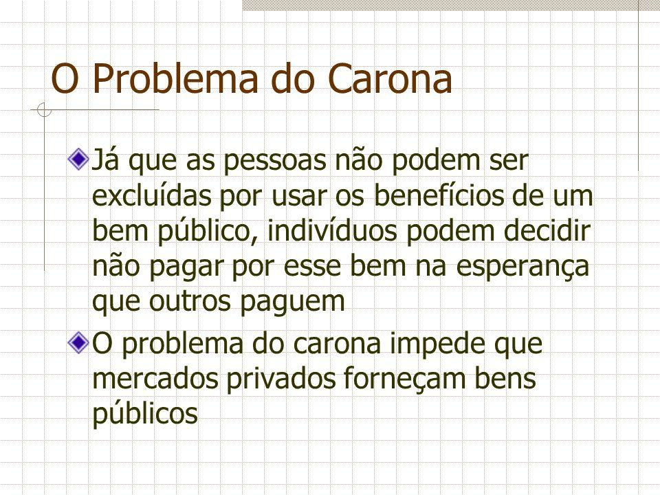 O Problema do Carona