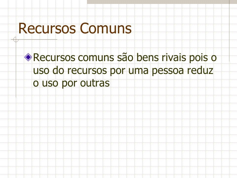 Recursos Comuns Recursos comuns são bens rivais pois o uso do recursos por uma pessoa reduz o uso por outras.