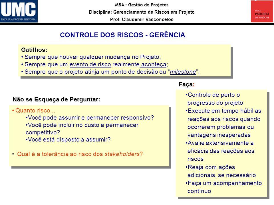 Entradas Registro CONTROLE DOS RISCOS - GERÊNCIA Gatilhos:
