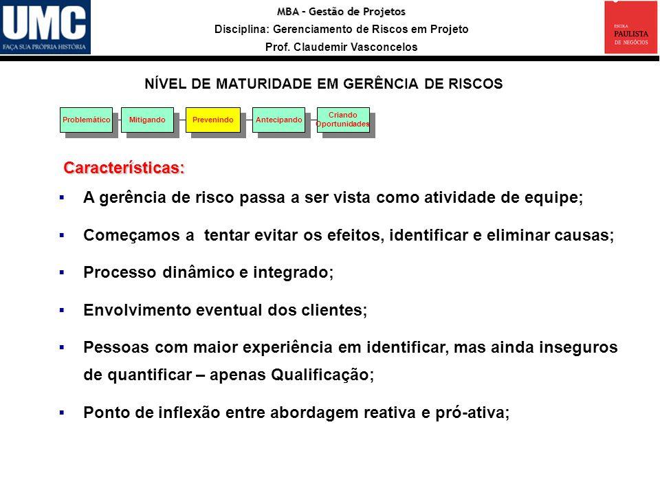 Entradas Registro Características: