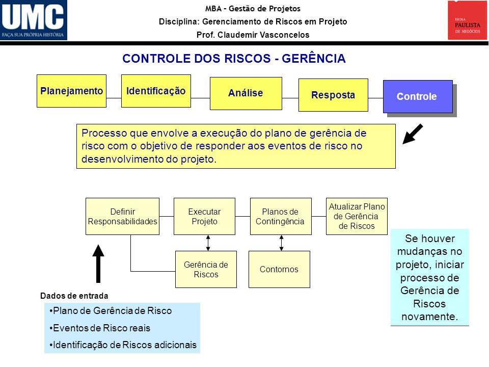 Entradas Registro CONTROLE DOS RISCOS - GERÊNCIA