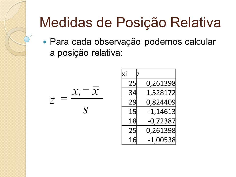 Medidas de Posição Relativa
