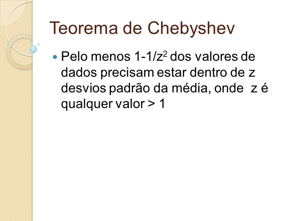 Teorema de Chebyshev Pelo menos 1-1/z2 dos valores de dados precisam estar dentro de z desvios padrão da média, onde z é qualquer valor > 1.