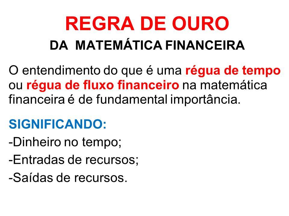 DA MATEMÁTICA FINANCEIRA
