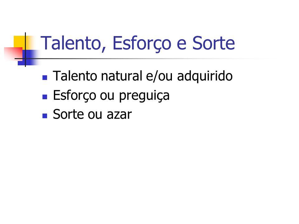 Talento, Esforço e Sorte