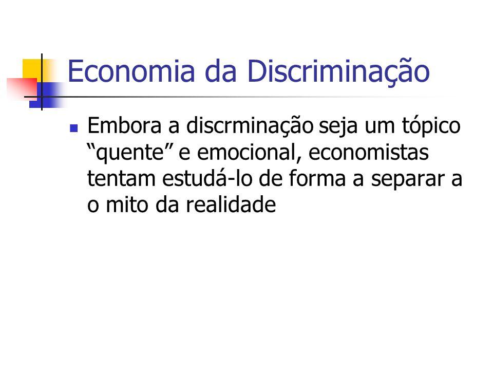 Economia da Discriminação