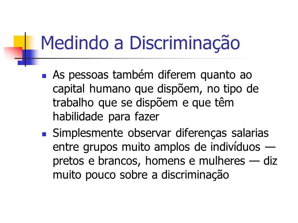 Medindo a Discriminação
