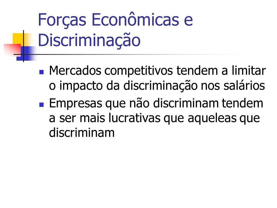 Forças Econômicas e Discriminação