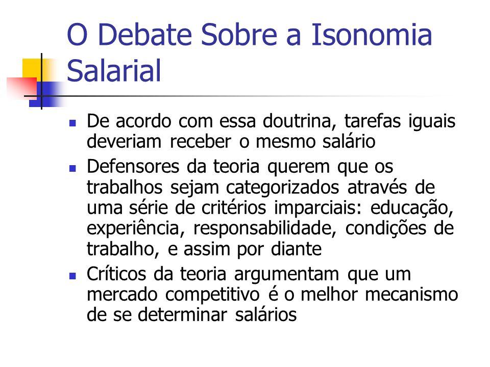 O Debate Sobre a Isonomia Salarial