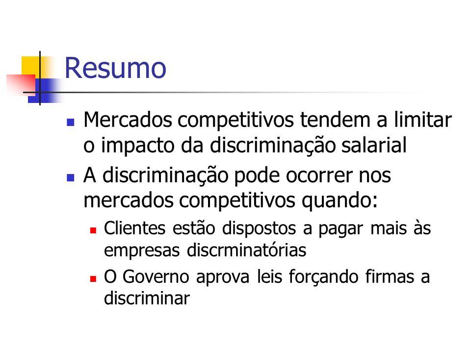 Resumo Mercados competitivos tendem a limitar o impacto da discriminação salarial. A discriminação pode ocorrer nos mercados competitivos quando:
