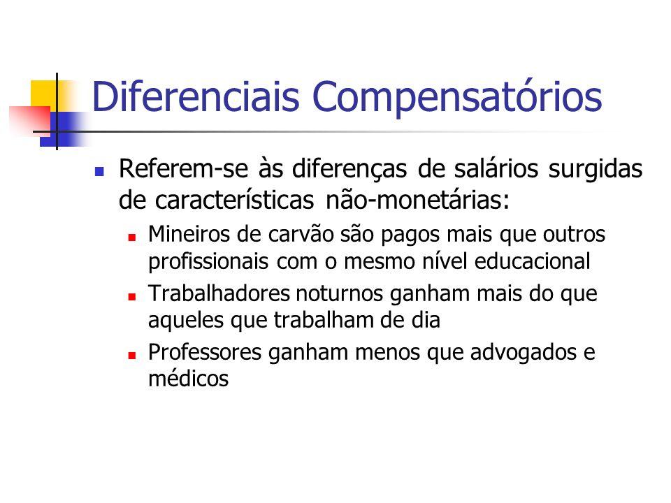 Diferenciais Compensatórios