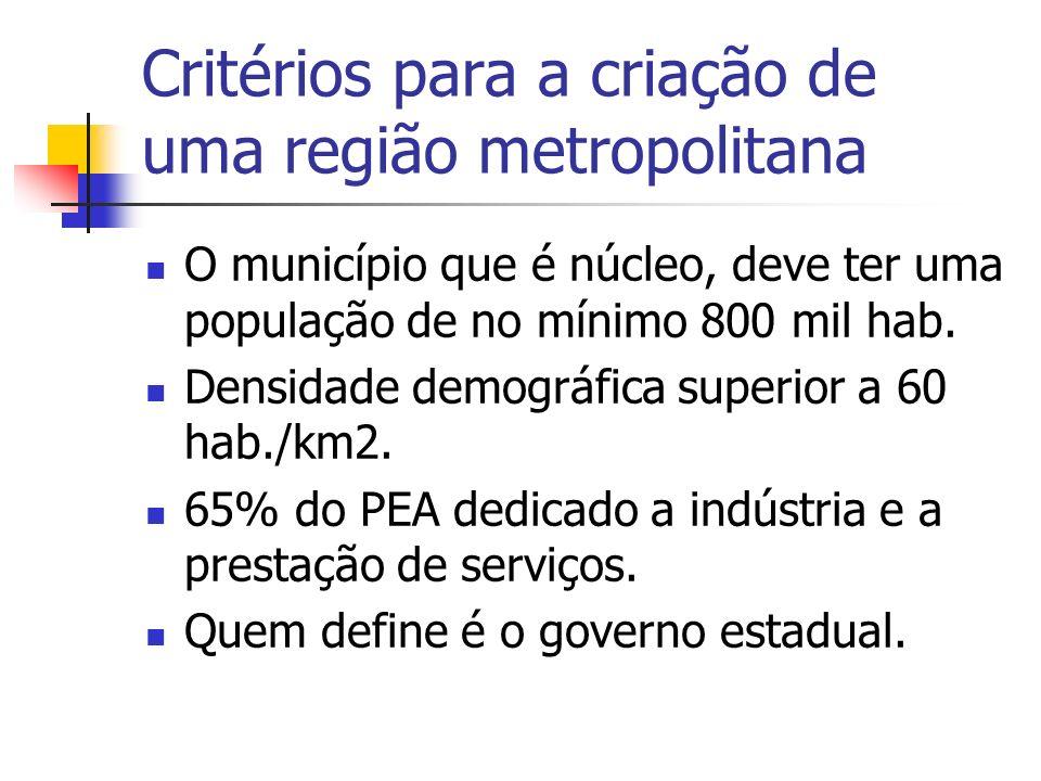 Critérios para a criação de uma região metropolitana