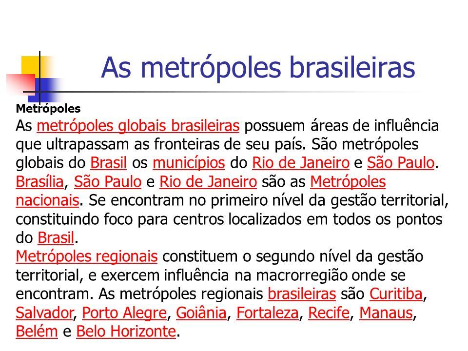 As metrópoles brasileiras