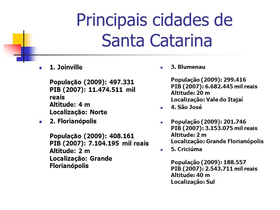 Principais cidades de Santa Catarina