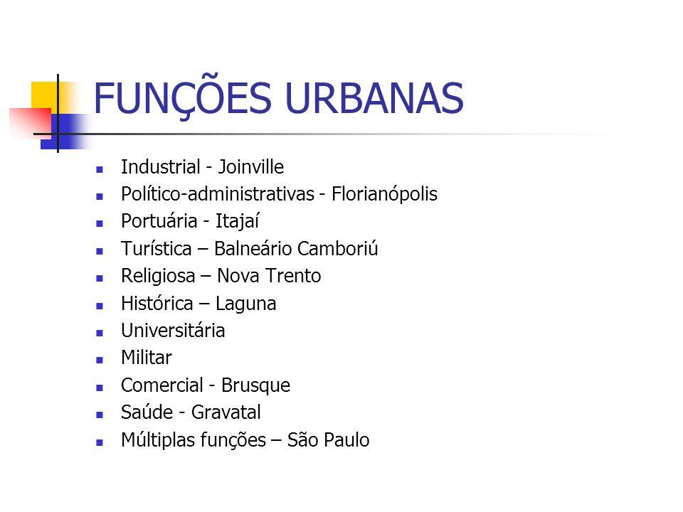 FUNÇÕES URBANAS Industrial - Joinville