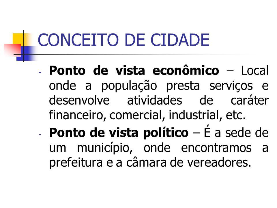 CONCEITO DE CIDADE