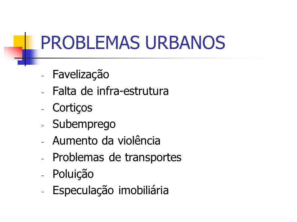 PROBLEMAS URBANOS Favelização Falta de infra-estrutura Cortiços
